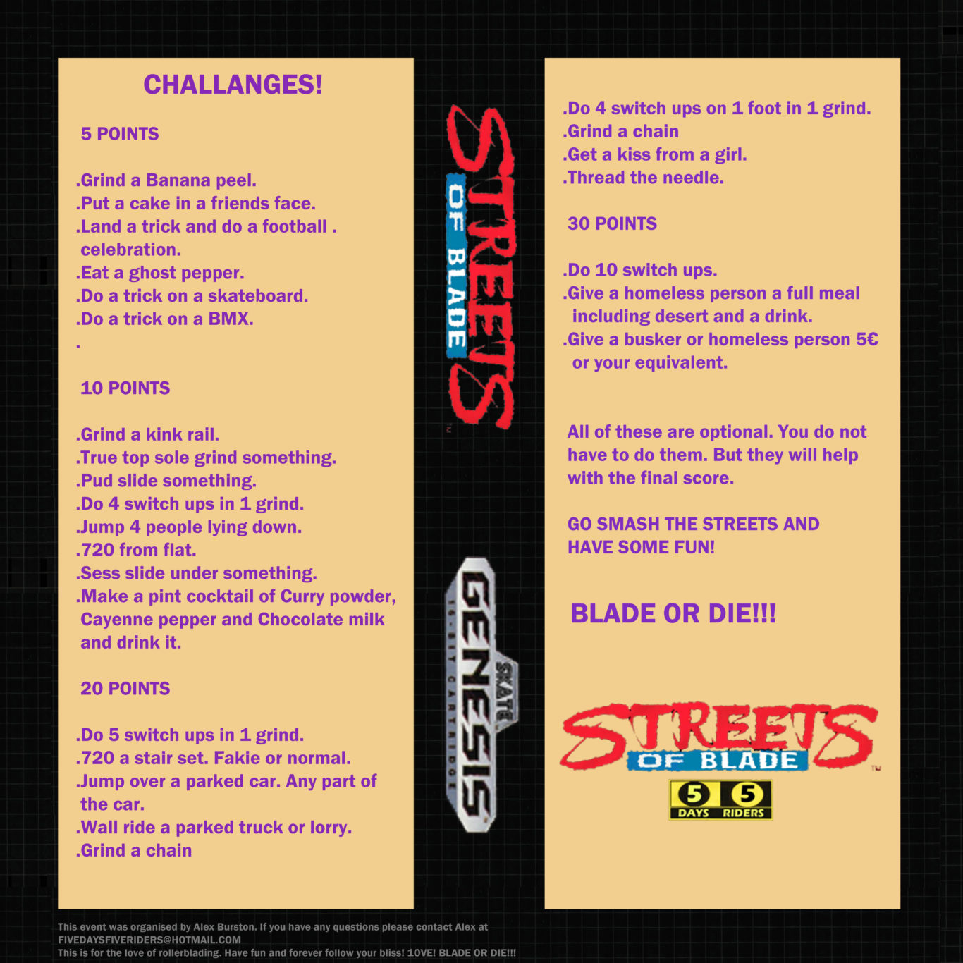 streets-of-blade-point-system